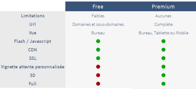 http://www.maraumax.fr/medias/Billets/easythumb-premium.png